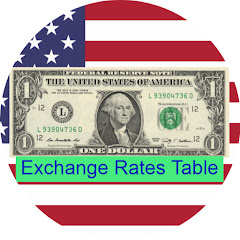 Exchange Rates Table