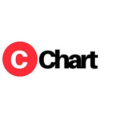 Current Chart!
