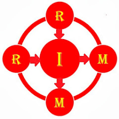 RIM Classes