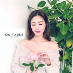 Detable flower