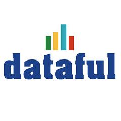 Dataful