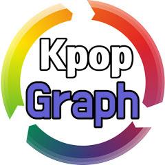 케이팝그래프 Kpop Graph