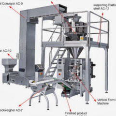 Indian Packaging Machineries