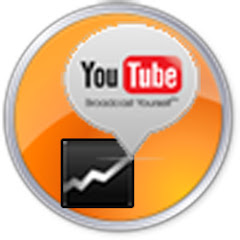 Promote YouTube Videos -Actionable Tips