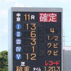 競馬レース結果速報