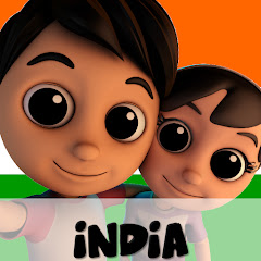 Luke and Lily India - Hindi Rhymes for Kids