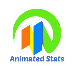 Animated Stats