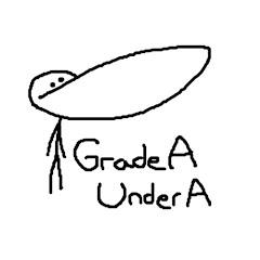 GradeAUnderA